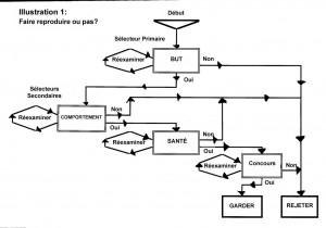 Decision Tree Fig 1